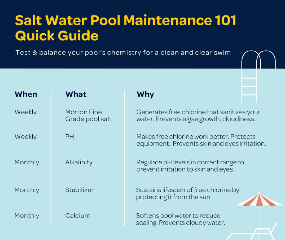 How salt water pools work morton salt - Swimming pool maintenance for dummies ...